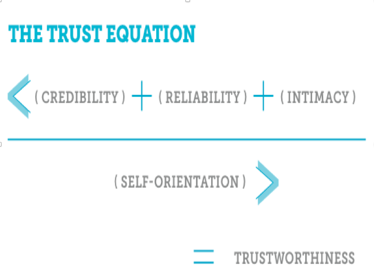 How to Build Trust
